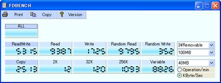USBメモリ(U190) 1GB ベンチ結果